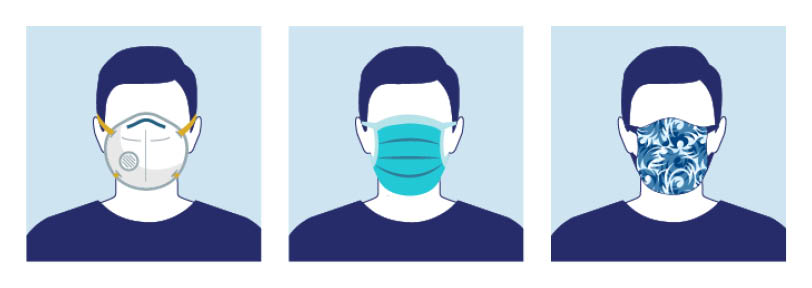 Illustrations of respirators, medical masks, and cloth face coverings