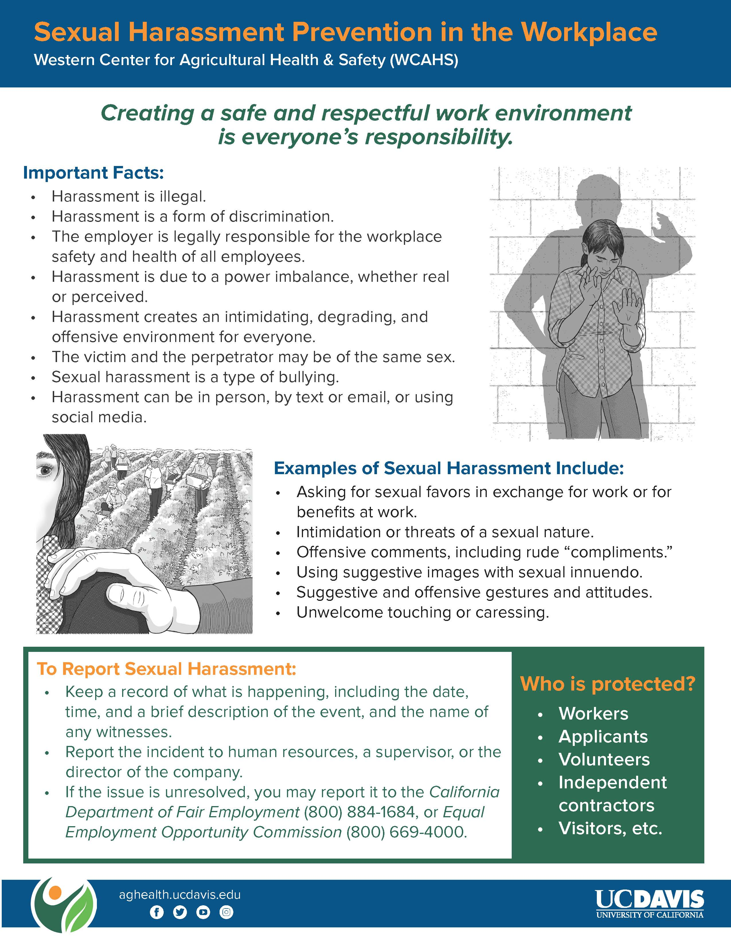 Sexual Harassment Fact Sheet